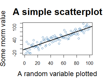 Exporting nice plots in R | R-bloggers
